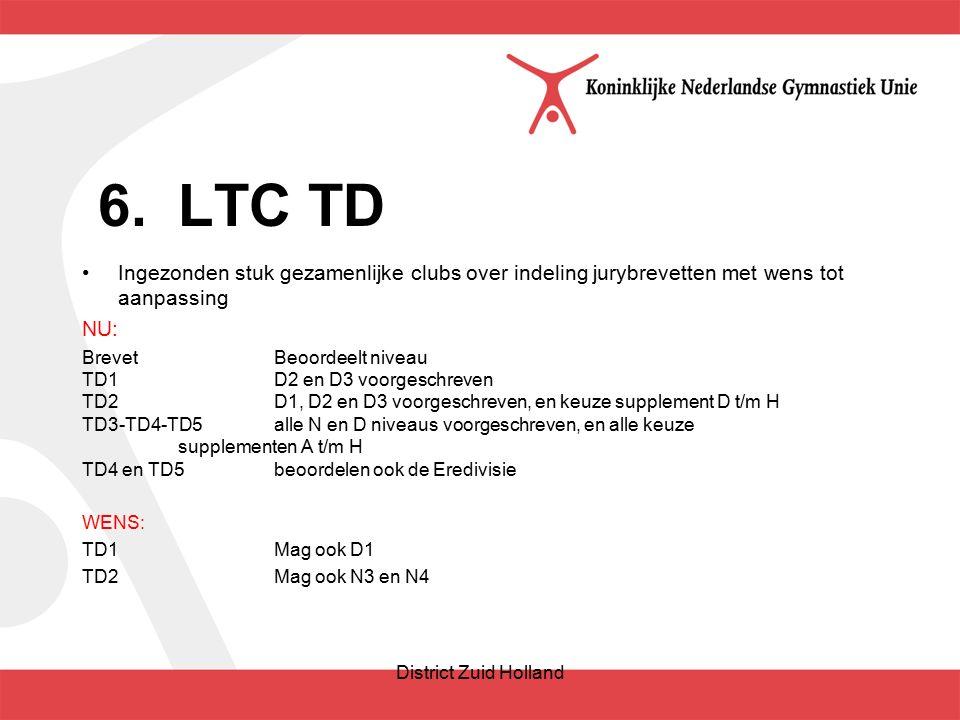 6.LTC TD Ingezonden stuk gezamenlijke clubs over indeling jurybrevetten met wens tot aanpassing NU: Brevet Beoordeelt niveau TD1D2 en D3 voorgeschreven TD2D1, D2 en D3 voorgeschreven, en keuze supplement D t/m H TD3-TD4-TD5alle N en D niveaus voorgeschreven, en alle keuze supplementen A t/m H TD4 en TD5 beoordelen ook de Eredivisie WENS: TD1Mag ook D1 TD2Mag ook N3 en N4 District Zuid Holland