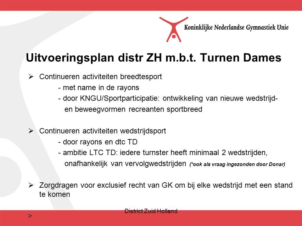 Uitvoeringsplan distr ZH m.b.t.