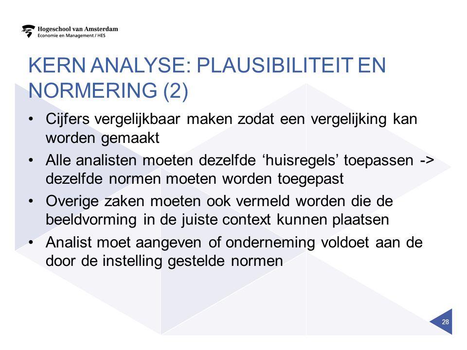 KERN ANALYSE: PLAUSIBILITEIT EN NORMERING (2) Cijfers vergelijkbaar maken zodat een vergelijking kan worden gemaakt Alle analisten moeten dezelfde 'hu