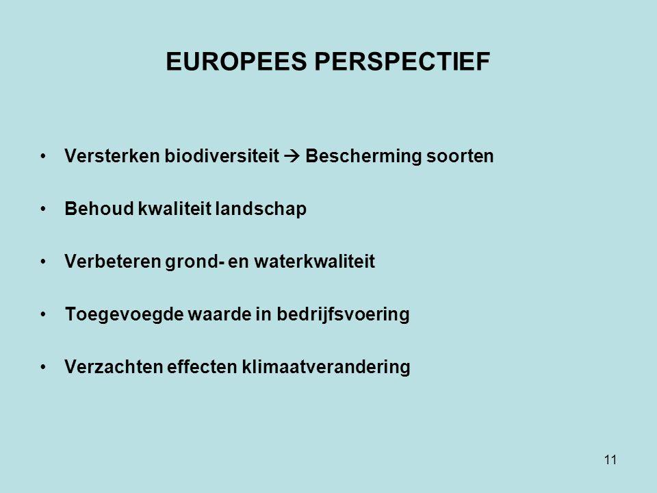 11 EUROPEES PERSPECTIEF Versterken biodiversiteit  Bescherming soorten Behoud kwaliteit landschap Verbeteren grond- en waterkwaliteit Toegevoegde waarde in bedrijfsvoering Verzachten effecten klimaatverandering