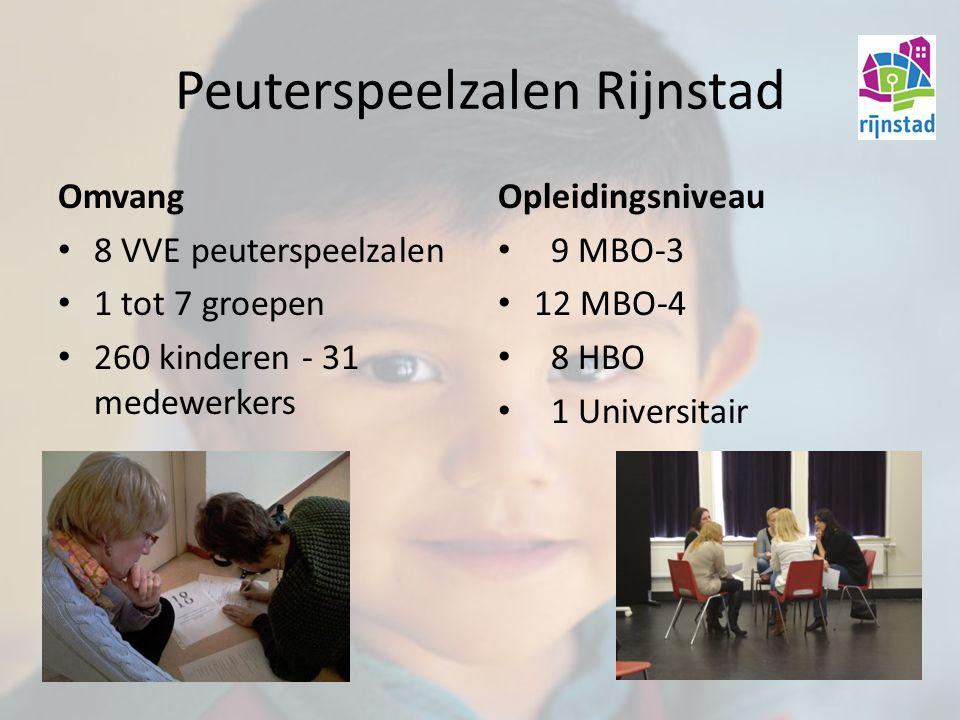 Peuterspeelzalen Rijnstad Omvang 8 VVE peuterspeelzalen 1 tot 7 groepen 260 kinderen - 31 medewerkers Opleidingsniveau 9 MBO-3 12 MBO-4 8 HBO 1 Universitair