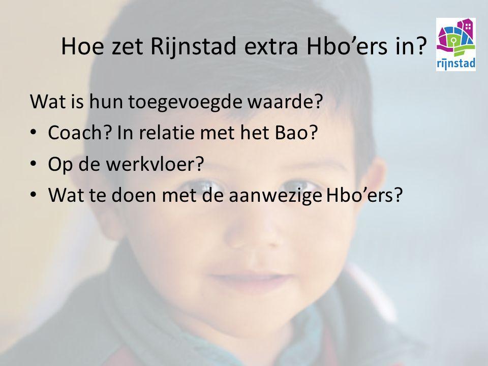 Hoe zet Rijnstad extra Hbo'ers in. Wat is hun toegevoegde waarde.
