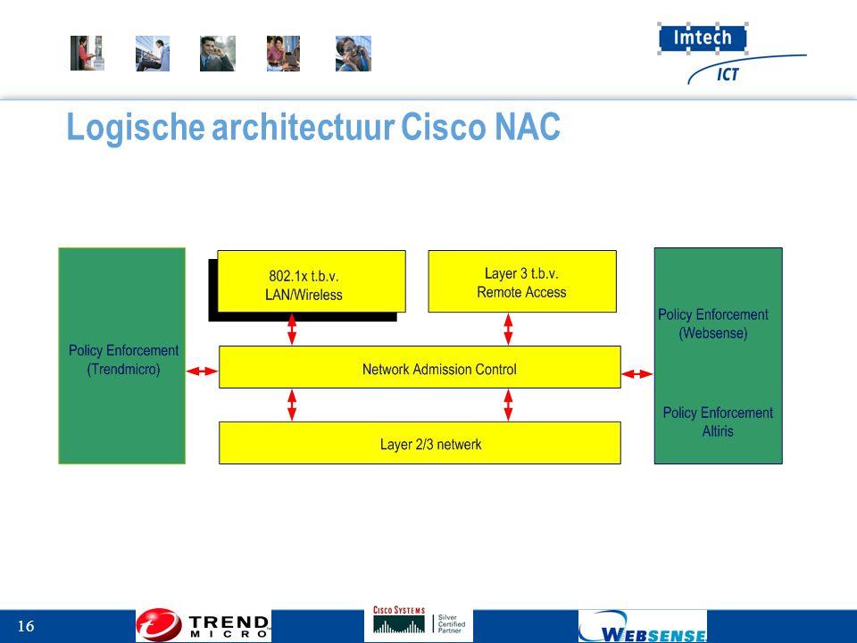 16 Logische architectuur Cisco NAC
