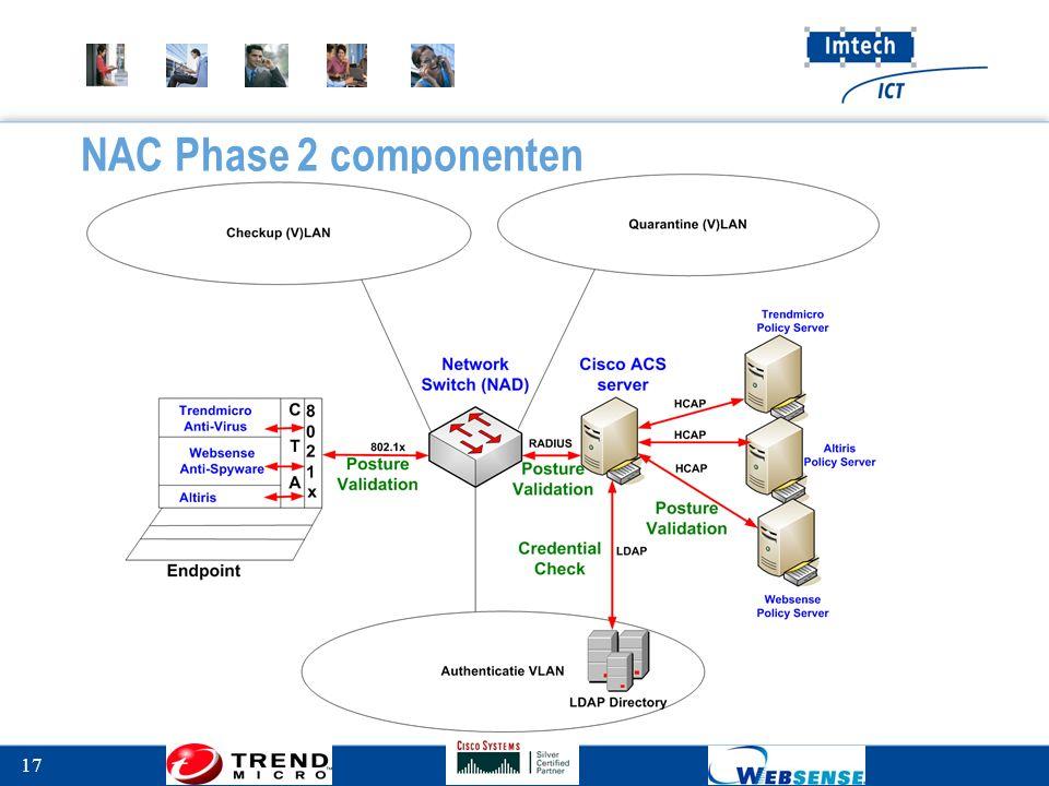 17 NAC Phase 2 componenten