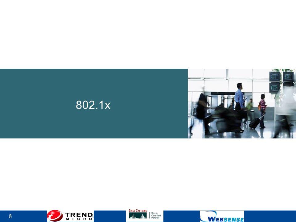9 802.1x basisbeveiliging voor het (Wireless) LAN ■ 802.1x is een middel voor basisbeveiliging tegen  Aantasting exclusiviteit van informatie (vertrouwelijke informatie)  Aantasting beschikbaarheid van informatie (netwerkaanvallen) ■ 802.1x Functies  Authenticatie en Autorisatie voor Wireless netwerken  Authenticatie en Autorisatie voor Wired netwerken  Netwerkpoort beveiliging