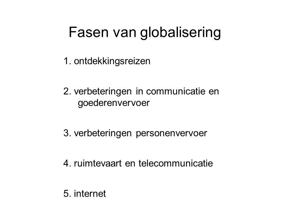 Fasen van globalisering 1. ontdekkingsreizen 2.