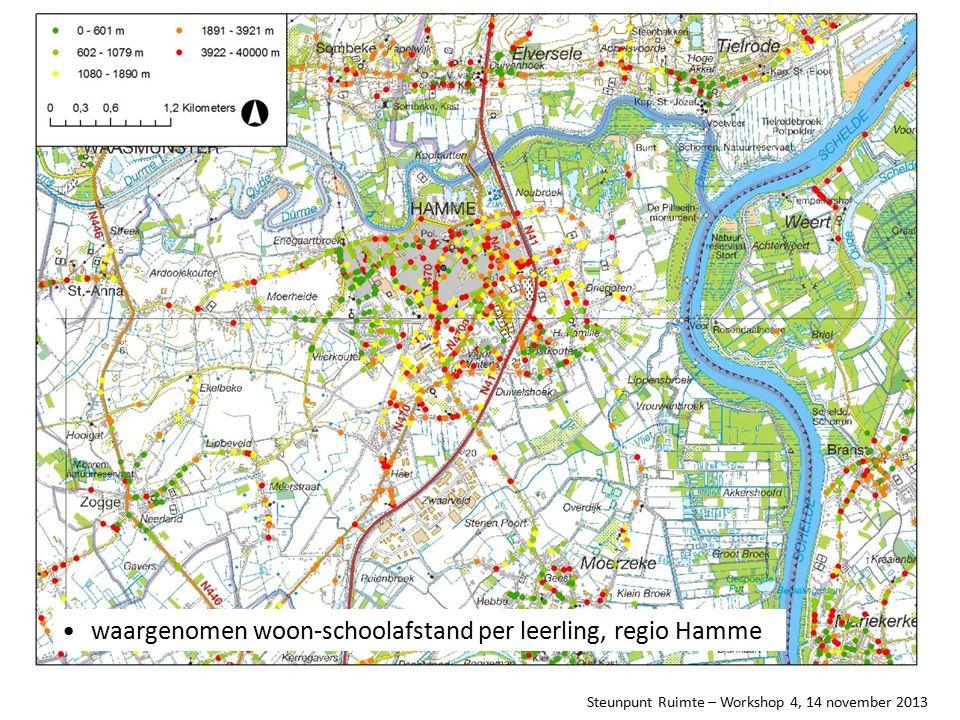 Steunpunt Ruimte – Workshop 4, 14 november 2013 waargenomen woon-schoolafstand per leerling, regio Hamme