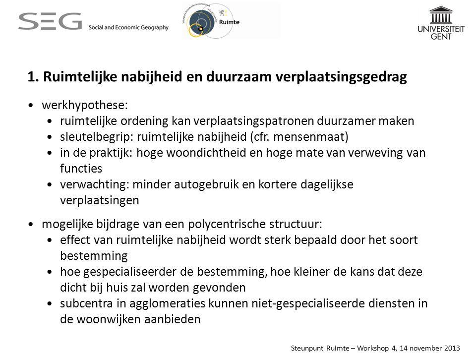 Steunpunt Ruimte – Workshop 4, 14 november 2013 1.