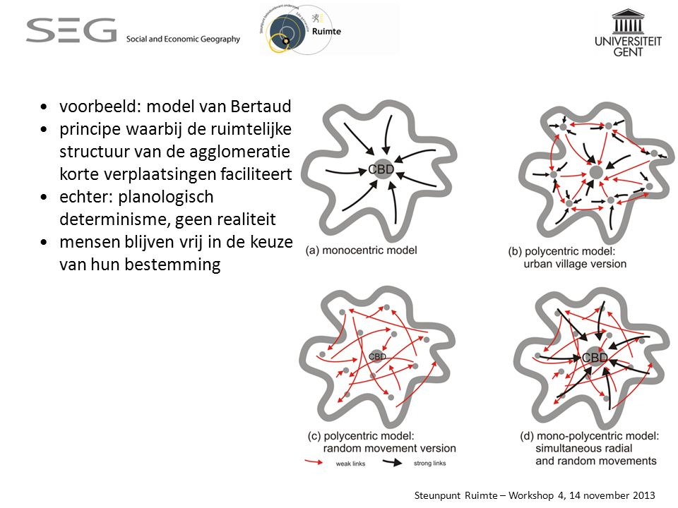 Steunpunt Ruimte – Workshop 4, 14 november 2013 voorbeeld: model van Bertaud principe waarbij de ruimtelijke structuur van de agglomeratie korte verplaatsingen faciliteert echter: planologisch determinisme, geen realiteit mensen blijven vrij in de keuze van hun bestemming