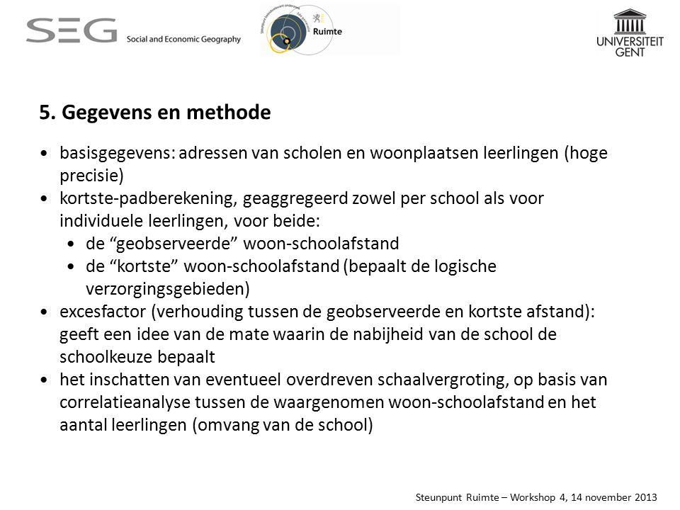 Steunpunt Ruimte – Workshop 4, 14 november 2013 kortstepadberekening: