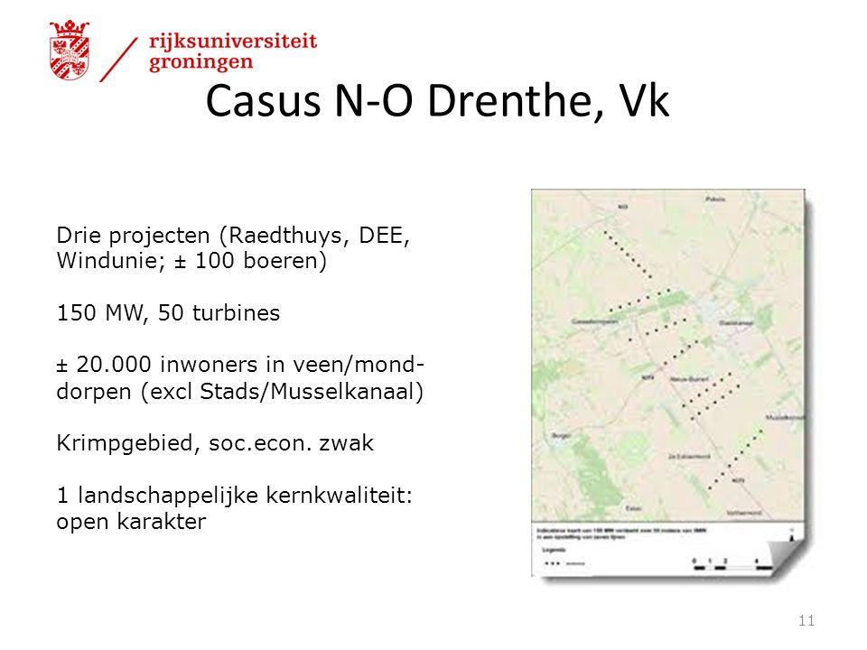 Casus N-O Drenthe, Vk 11 Drie projecten (Raedthuys, DEE, Windunie; ± 100 boeren) 150 MW, 50 turbines ± 20.000 inwoners in veen/mond- dorpen (excl Stads/Musselkanaal) Krimpgebied, soc.econ.