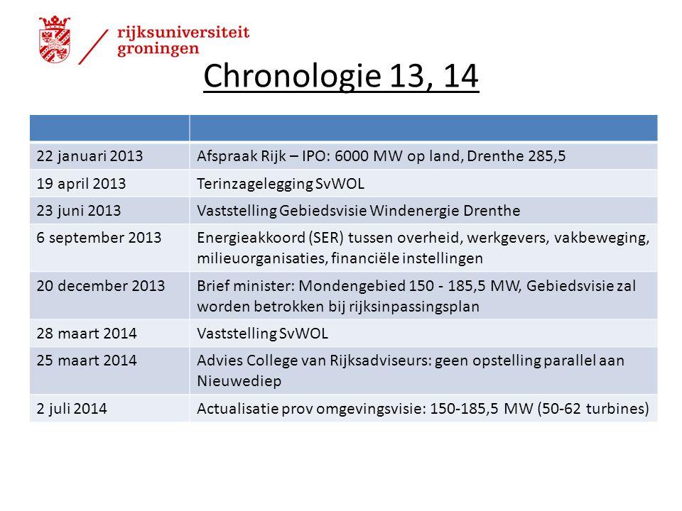 Chronologie 13, 14 22 januari 2013Afspraak Rijk – IPO: 6000 MW op land, Drenthe 285,5 19 april 2013Terinzagelegging SvWOL 23 juni 2013Vaststelling Gebiedsvisie Windenergie Drenthe 6 september 2013Energieakkoord (SER) tussen overheid, werkgevers, vakbeweging, milieuorganisaties, financiële instellingen 20 december 2013Brief minister: Mondengebied 150 - 185,5 MW, Gebiedsvisie zal worden betrokken bij rijksinpassingsplan 28 maart 2014Vaststelling SvWOL 25 maart 2014Advies College van Rijksadviseurs: geen opstelling parallel aan Nieuwediep 2 juli 2014Actualisatie prov omgevingsvisie: 150-185,5 MW (50-62 turbines) 14