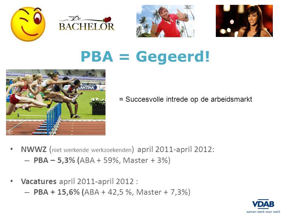 PBA = Aansluiting arbeidsmarkt.