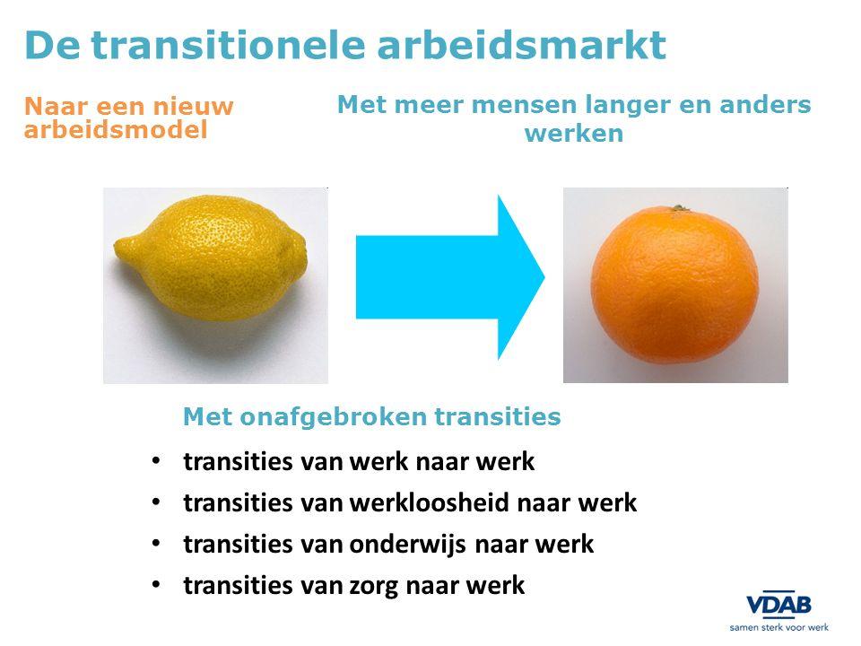 De transitionele arbeidsmarkt Naar een nieuw arbeidsmodel transities van werk naar werk transities van werkloosheid naar werk transities van onderwijs naar werk transities van zorg naar werk Met meer mensen langer en anders werken Met onafgebroken transities