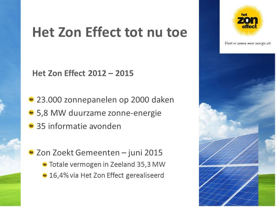 Het Zon Effect tot nu toe Het Zon Effect 2012 – 2015 23.000 zonnepanelen op 2000 daken 5,8 MW duurzame zonne-energie 35 informatie avonden Zon Zoekt Gemeenten – juni 2015 Totale vermogen in Zeeland 35,3 MW 16,4% via Het Zon Effect gerealiseerd
