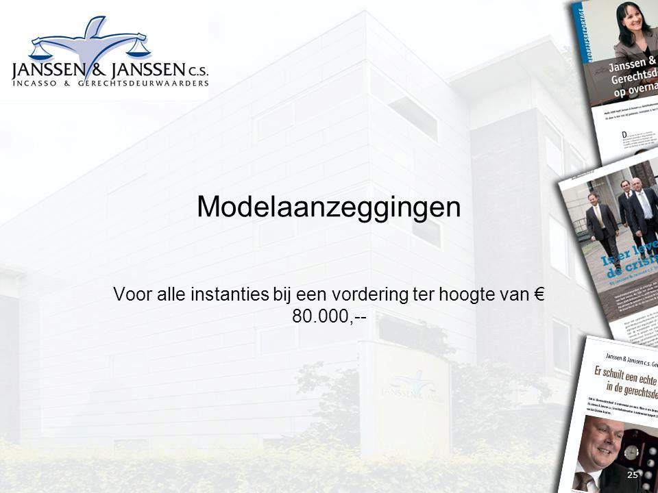 25 Modelaanzeggingen Voor alle instanties bij een vordering ter hoogte van € 80.000,--