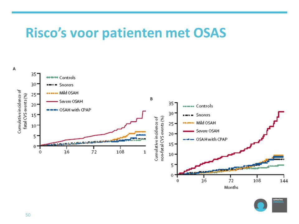 Risco's voor patienten met OSAS 50