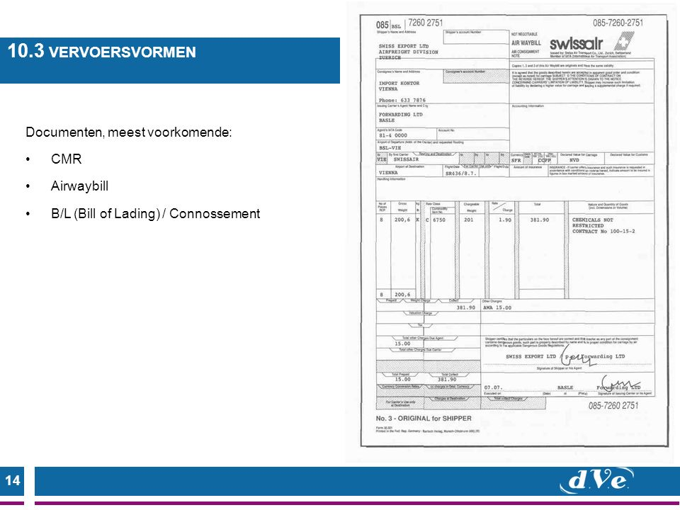 14 Documenten, meest voorkomende: CMR Airwaybill B/L (Bill of Lading) / Connossement 10.3 VERVOERSVORMEN