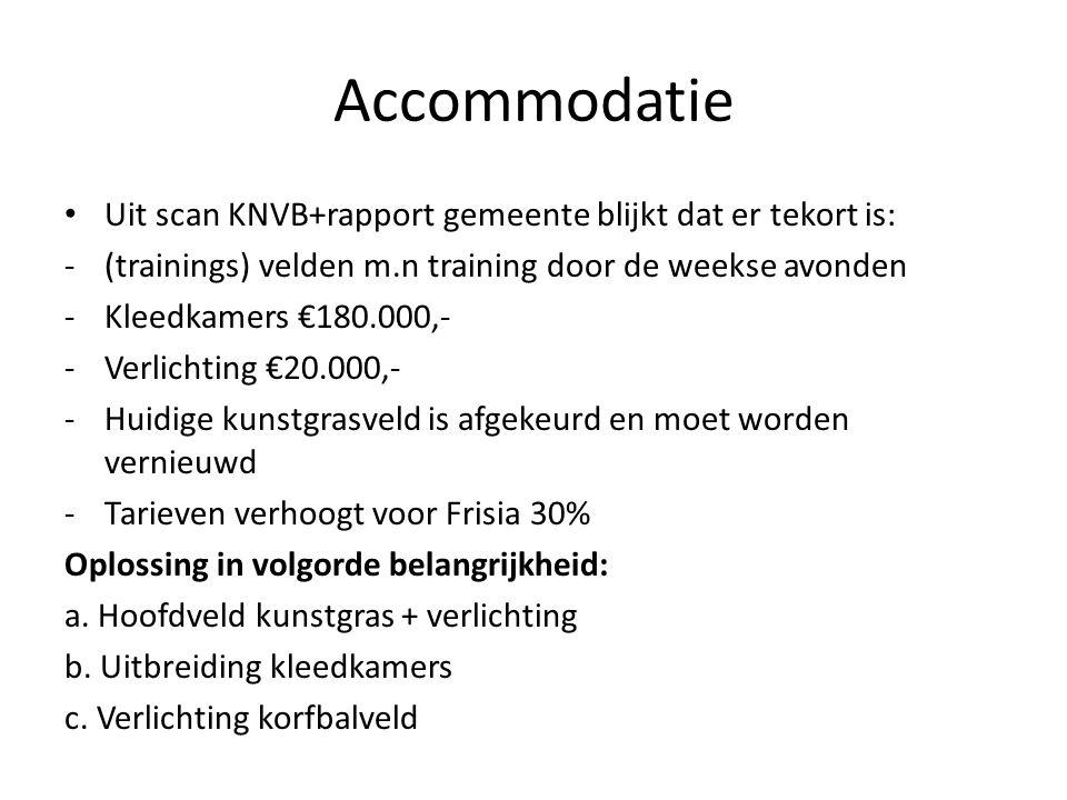 Accommodatie Uit scan KNVB+rapport gemeente blijkt dat er tekort is: -(trainings) velden m.n training door de weekse avonden -Kleedkamers €180.000,- -Verlichting €20.000,- -Huidige kunstgrasveld is afgekeurd en moet worden vernieuwd -Tarieven verhoogt voor Frisia 30% Oplossing in volgorde belangrijkheid: a.