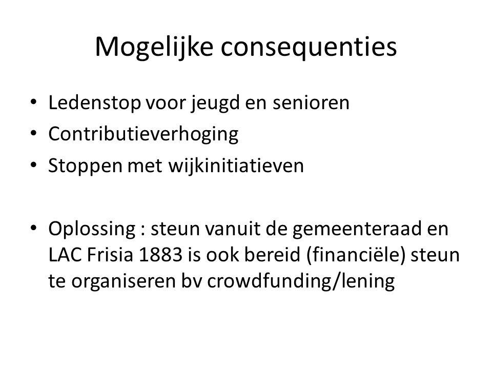 Mogelijke consequenties Ledenstop voor jeugd en senioren Contributieverhoging Stoppen met wijkinitiatieven Oplossing : steun vanuit de gemeenteraad en LAC Frisia 1883 is ook bereid (financiële) steun te organiseren bv crowdfunding/lening
