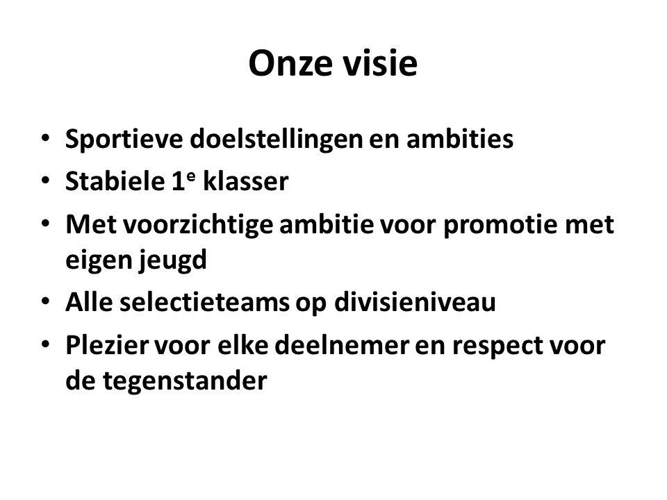 Onze visie Sportieve doelstellingen en ambities Stabiele 1 e klasser Met voorzichtige ambitie voor promotie met eigen jeugd Alle selectieteams op divisieniveau Plezier voor elke deelnemer en respect voor de tegenstander