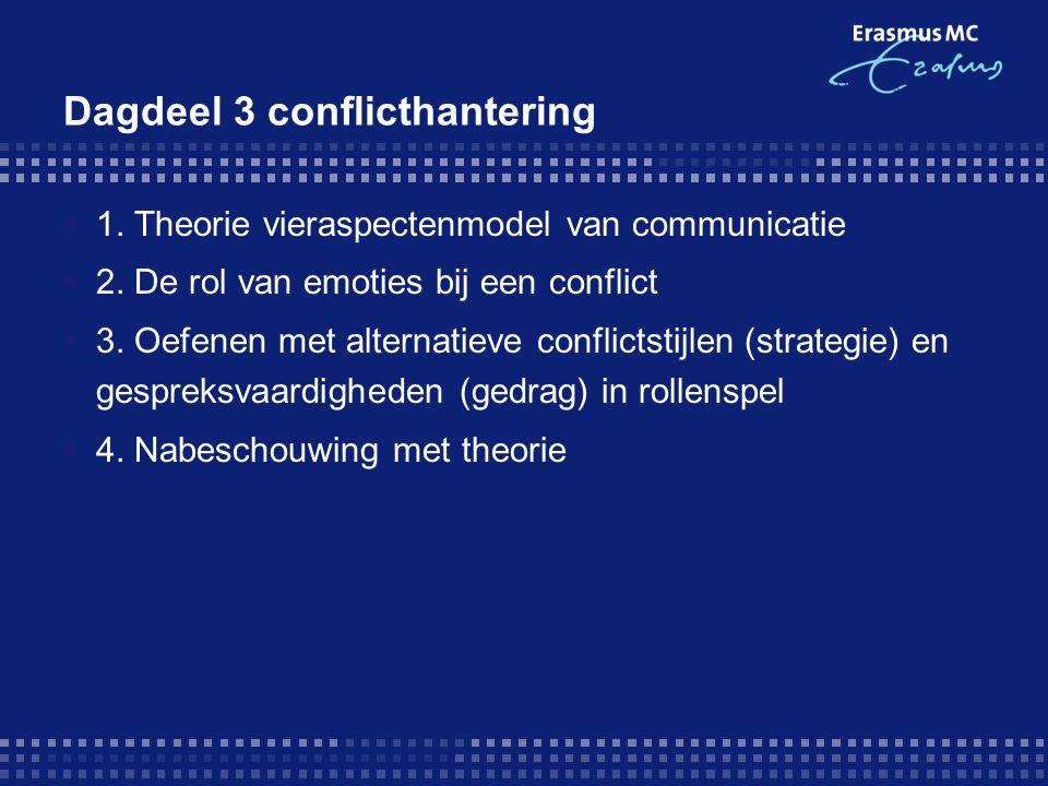 Dagdeel 3 conflicthantering  1.Theorie vieraspectenmodel van communicatie  2.