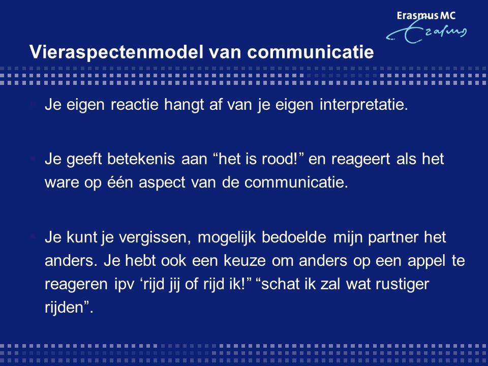 Vieraspectenmodel van communicatie  Je eigen reactie hangt af van je eigen interpretatie.