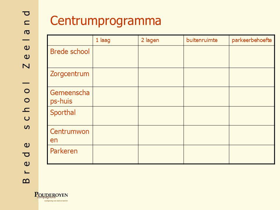 Brede school Zeeland Centrumprogramma 1 laag2 lagenbuitenruimteparkeerbehoefte Brede school Zorgcentrum Gemeenscha ps-huis Sporthal Centrumwon en Parkeren