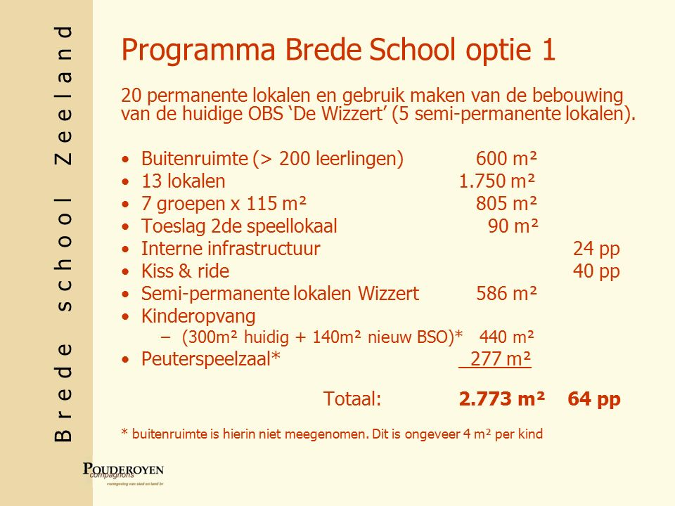 Brede school Zeeland Programma Brede School optie 1 20 permanente lokalen en gebruik maken van de bebouwing van de huidige OBS 'De Wizzert' (5 semi-permanente lokalen).