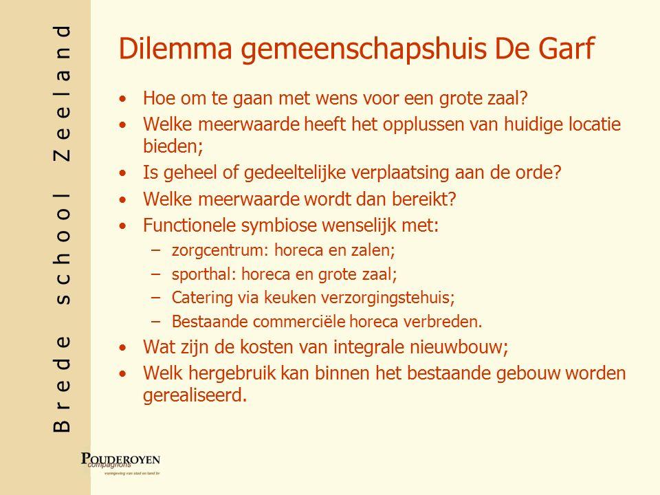 Brede school Zeeland Dilemma gemeenschapshuis De Garf Hoe om te gaan met wens voor een grote zaal.