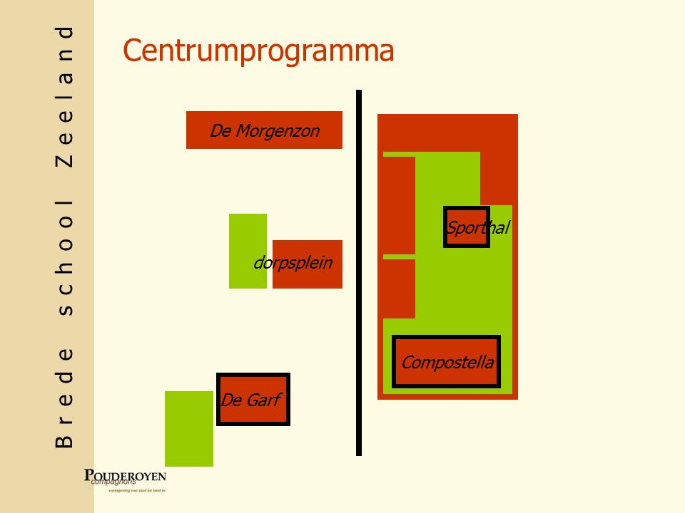 Brede school Zeeland Centrumprogramma De Morgenzon De Garf dorpsplein Compostella Sporthal