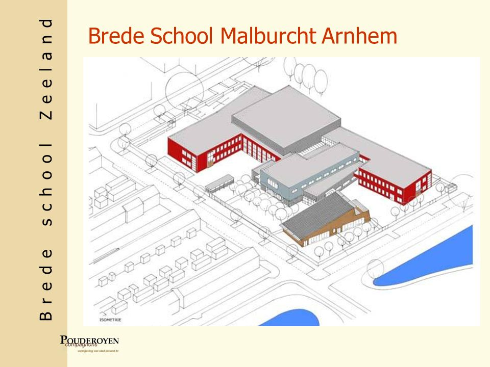 Brede School Malburcht Arnhem