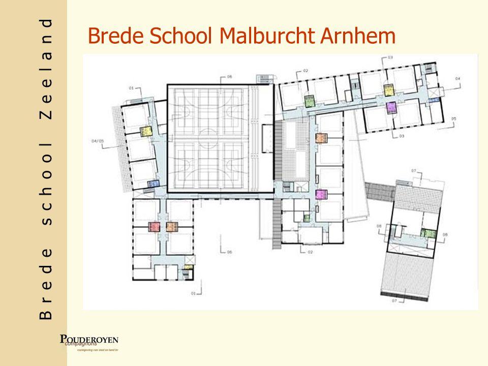 Brede school Zeeland Brede School Malburcht Arnhem