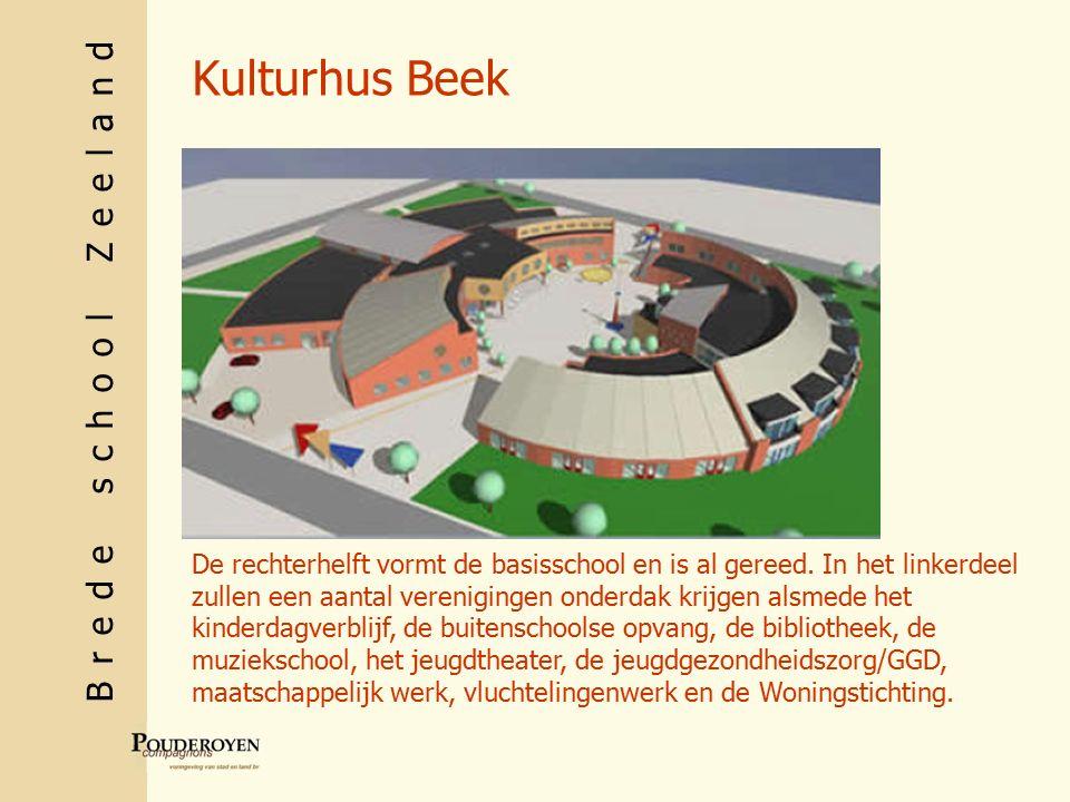 Brede school Zeeland Kulturhus Beek De rechterhelft vormt de basisschool en is al gereed.