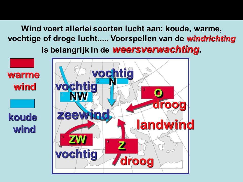 windrichting weersverwachting Wind voert allerlei soorten lucht aan: koude, warme, vochtige of droge lucht.....