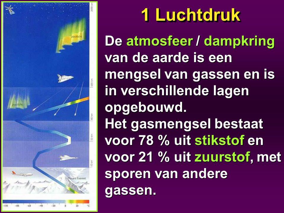 1 Luchtdruk De atmosfeer / dampkring van de aarde is een mengsel van gassen en is in verschillende lagen opgebouwd. Het gasmengsel bestaat voor 78 % u