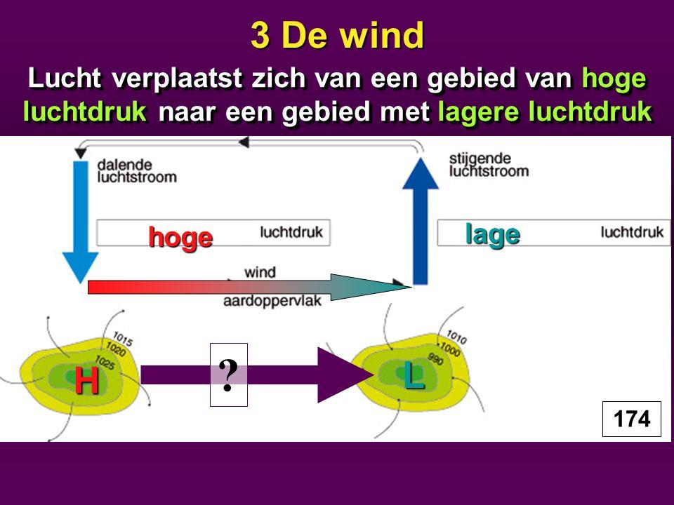 3 De wind Lucht verplaatst zich van een gebied van hoge luchtdruk naar een gebied met lagere luchtdruk hoge lage H L wijzerzinwijzerzintegenwijzerzintegenwijzerzin 174 Noordelijk halfrond