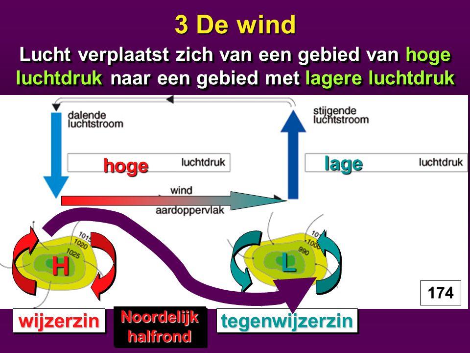 3 De wind Lucht verplaatst zich van een gebied van hoge luchtdruk naar een gebied met lagere luchtdruk hoge lage H L wijzerzinwijzerzintegenwijzerzint