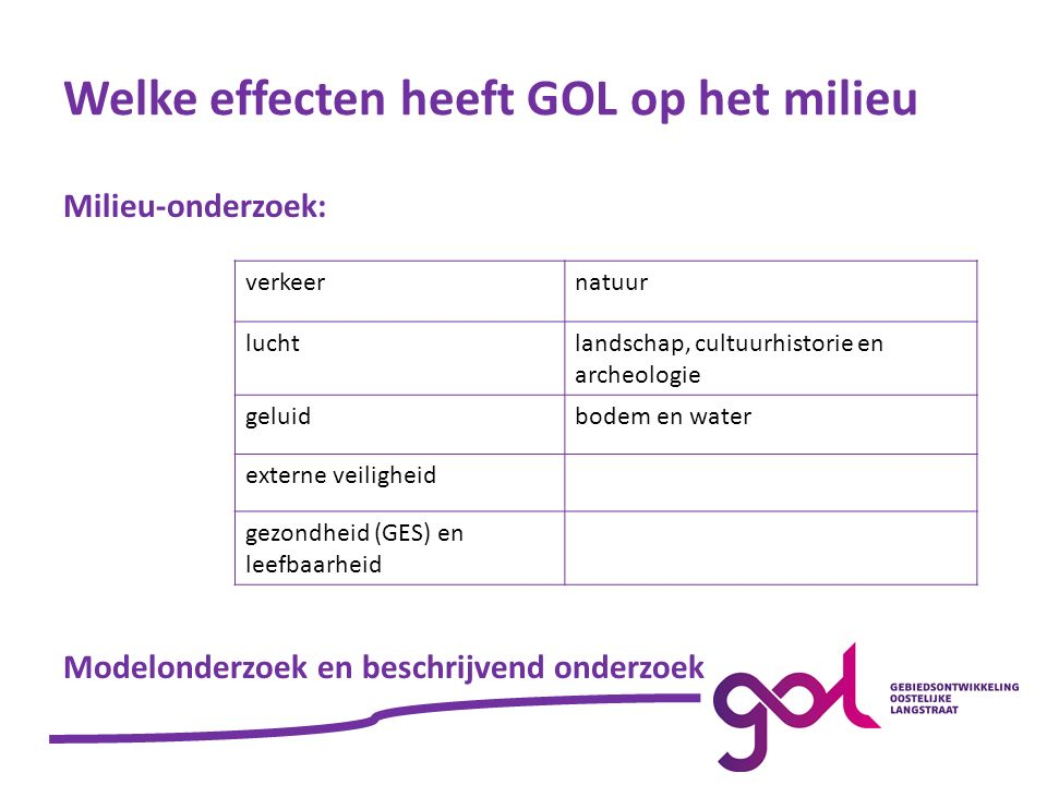 Welke effecten heeft GOL op het milieu Aanpassingen aan wegen leiden tot verandering verkeer Effecten op verkeer worden berekend met een speciaal gemaakt verkeersmodel Effecten als gevolg van verkeer (geluid, lucht, stikstofdepositie) worden eveneens met modellen berekend en beschreven Maar ook: directe effecten