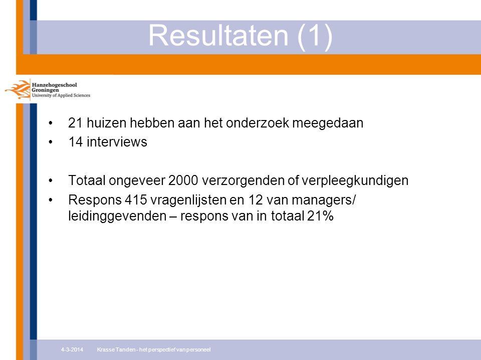 Resultaten (1) 21 huizen hebben aan het onderzoek meegedaan 14 interviews Totaal ongeveer 2000 verzorgenden of verpleegkundigen Respons 415 vragenlijsten en 12 van managers/ leidinggevenden – respons van in totaal 21% 4-3-2014Krasse Tanden - het perspectief van personeel