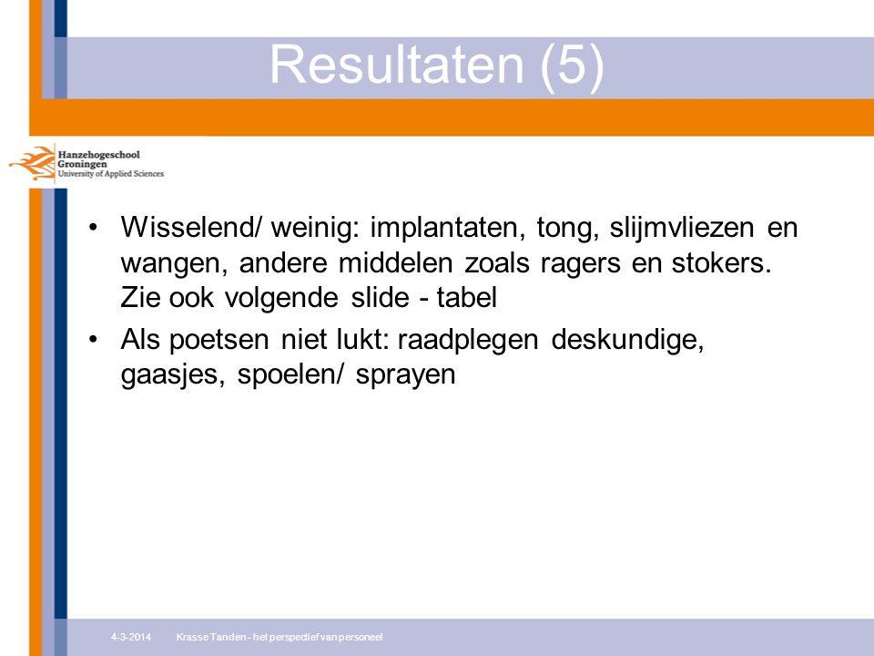 Resultaten (5) Wisselend/ weinig: implantaten, tong, slijmvliezen en wangen, andere middelen zoals ragers en stokers. Zie ook volgende slide - tabel A