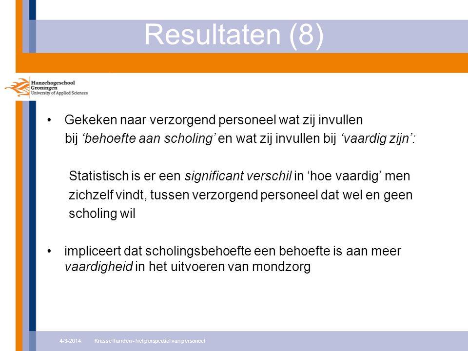Resultaten (8) Gekeken naar verzorgend personeel wat zij invullen bij 'behoefte aan scholing' en wat zij invullen bij 'vaardig zijn': Statistisch is er een significant verschil in 'hoe vaardig' men zichzelf vindt, tussen verzorgend personeel dat wel en geen scholing wil impliceert dat scholingsbehoefte een behoefte is aan meer vaardigheid in het uitvoeren van mondzorg 4-3-2014Krasse Tanden - het perspectief van personeel