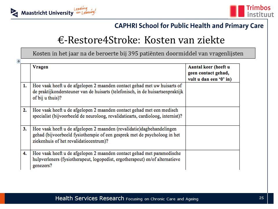 Health Services Research Focusing on Chronic Care and Ageing 25 €-Restore4Stroke: Kosten van ziekte Kosten in het jaar na de beroerte bij 395 patiënten doormiddel van vragenlijsten