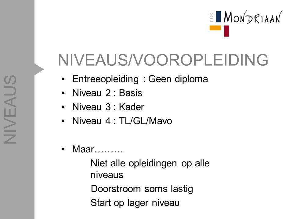 BOL/BBL Geen/Wel zitvlees Arbeidscontract/Stage Cursusgeld/Schoolgeld Salaris/Studiefinanciering Schoolvakantie/Werktijden BOL/BBL