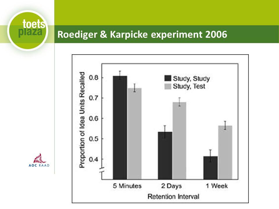Roediger & Karpicke experiment 2006