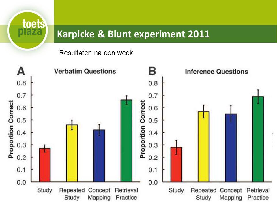 Karpicke & Blunt experiment 2011 Resultaten na een week
