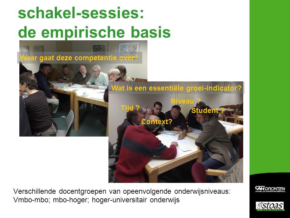 schakel-sessies: de empirische basis Verschillende docentgroepen van opeenvolgende onderwijsniveaus: Vmbo-mbo; mbo-hoger; hoger-universitair onderwijs Waar gaat deze competentie over.