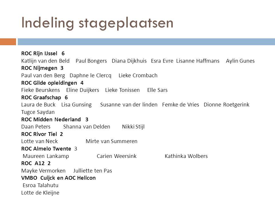 Indeling stageplaatsen ROC Rijn IJssel 6 Katlijn van den Beld Paul Bongers Diana Dijkhuis Esra Evre Lisanne Haffmans Aylin Gunes ROC Nijmegen 3 Paul v