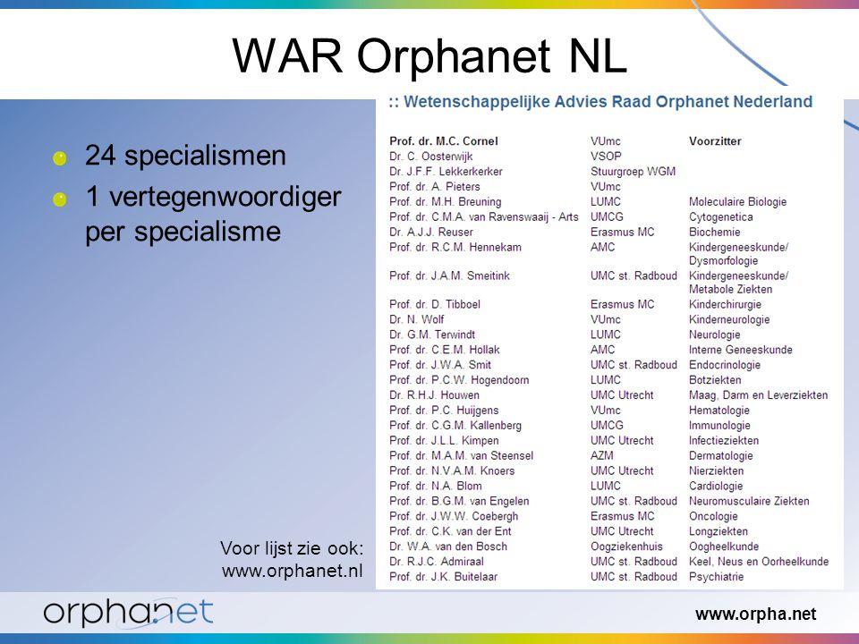 www.orpha.net WAR Orphanet NL 24 specialismen 1 vertegenwoordiger per specialisme Voor lijst zie ook: www.orphanet.nl