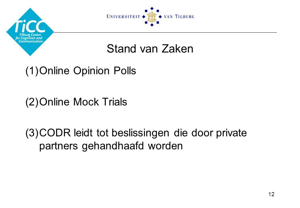 Stand van Zaken (1)Online Opinion Polls (2)Online Mock Trials (3)CODR leidt tot beslissingen die door private partners gehandhaafd worden 12